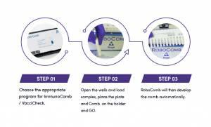 RoboComb Steps