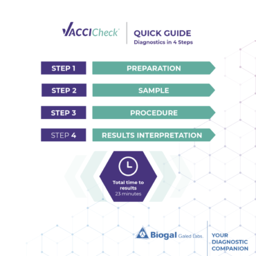 VacciCheck Quick Guide