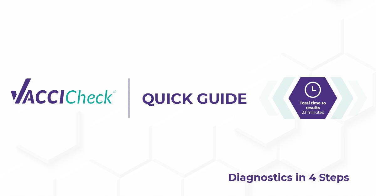 Quick Guide VacciCheck